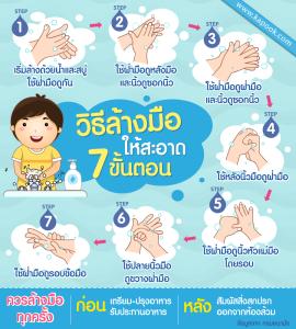 info-วิธีล้างมือ_01